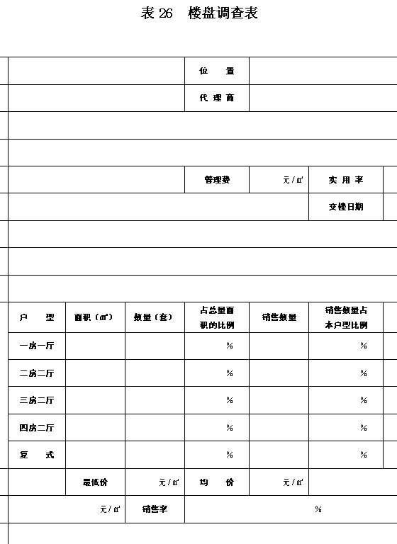 问卷调查表格模板-楼盘调查表 DOC格式