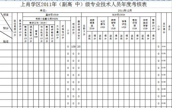 教师考核表模板.xls