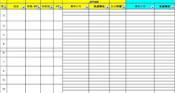 员工季度工作绩效考核表模板.xls