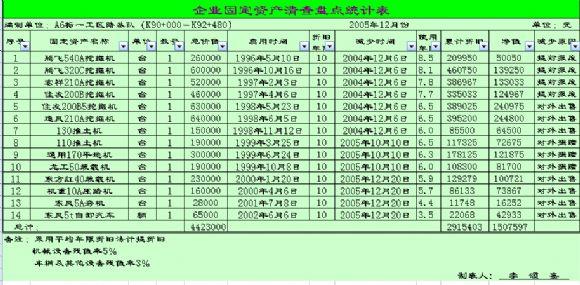 固定资产清查盘点统计表模板.xls
